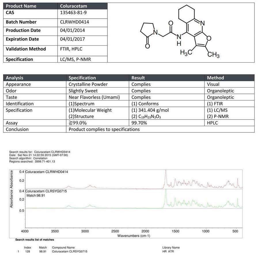 Buy Coluracetam In Europe Coluracetam Dosage Coluracetam Review