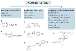 Actoprotectors